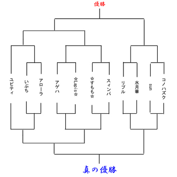 コノハ初期.jpg