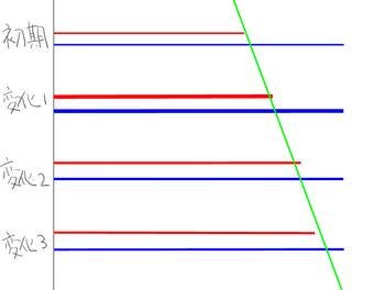 サビタニシグラフのコピー.jpg