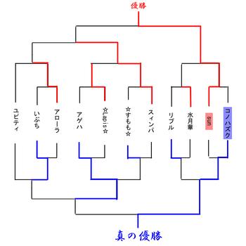 トーナメント図コノハ結果.jpg